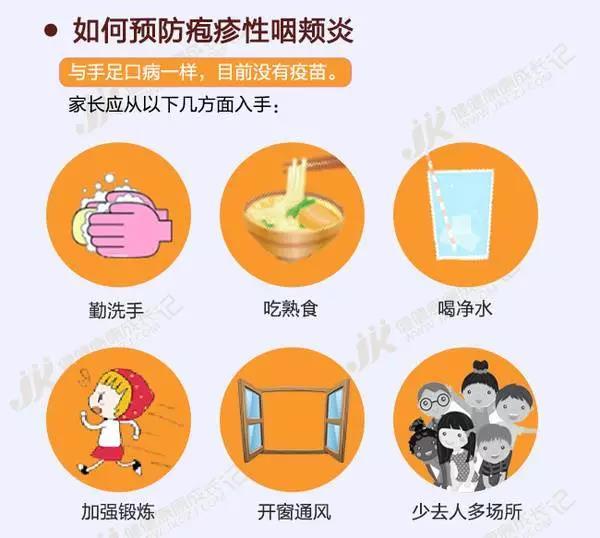 疱疹性咽峡炎是一种由肠道病毒引起的急性传染病。特征为急起的发热和喉痛,在软腭的后部、咽、扁桃体等处可见红色的晕斑,周围有特征性的水疱疹或白色丘疹(淋巴结节)。感染性较强,传播快,呈散发或流行,夏秋季为高发季节。 一、什么是疱疹性咽峡炎?  疱疹性咽峡炎是一种由肠道病毒引起的急性传染病。特征为急起的发热和喉痛,在软腭的后部、咽、扁桃体等处可见红色的晕斑,周围有特征性的水疱疹或白色丘疹(淋巴结节)。大多数为轻型病例,有自限型(1-2周)。 感染性较强,传播快,呈散发或流行,夏秋季为高发季节。潜伏期3-10天,